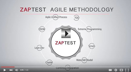 Agile Methodology and CI with ZAPTEST play